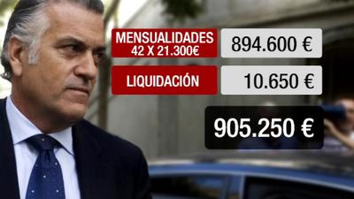 Papeles-Luis_Barcenas-despido_improcedente-conciliacion-PP_MDSVID20130315_0274_7