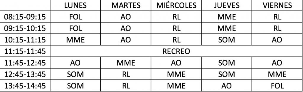 Horario curso 2015-2016